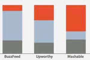 Social networking sites advantages and disadvantages essay