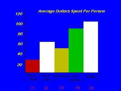 Social networking sites have more advantages than disadvantages essay
