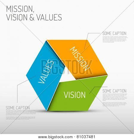 Mission and vision in life essay